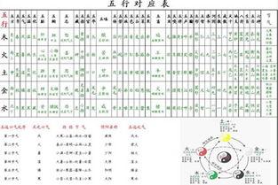 12生肖顺序 性格 配对 查询表 八字网