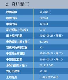 台州市百达热处理有限公司介绍?