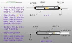 浮球液位开关内部结构及工作原理图