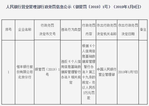 中国人民银行可以购买公司股票吗 人民银行能开股票吗