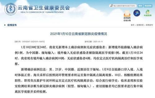 1月10日0时至24时,云南省无新增本土确诊病例和无症状感染者;新增境外陆路输入确诊病例1例,为中国籍、缅甸输入;境外输入无症状感染者解除隔离医学观察1例。