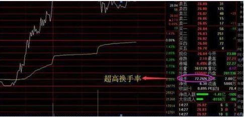 股票分析如何加入指标分析