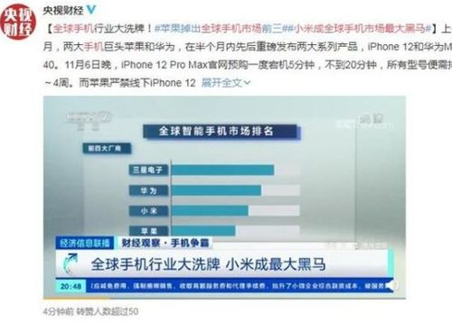 苹果掉出全球手机市场前三小米逆势大涨占据第三位