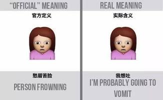 表情 OFFICIAL MEANNING ∣ REAL MEANINNG 官方定义 实际含义 愁眉苦脸 我想吐 TM PROBAELY GOINGTO PERSONIFROWNING VOMIT 表情