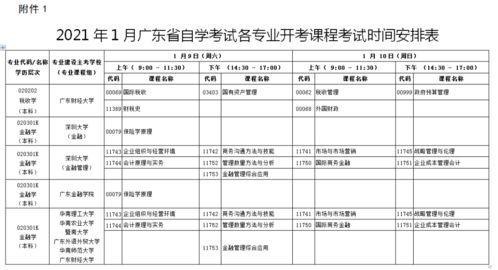 自考本科报名时间2021年,湖南自考本科报名时间2021年插图