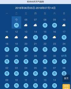 杭州接下来一个月天天下雨 朋友圈天气图可靠吗
