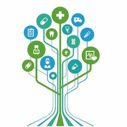 促销智慧树促销标签分析