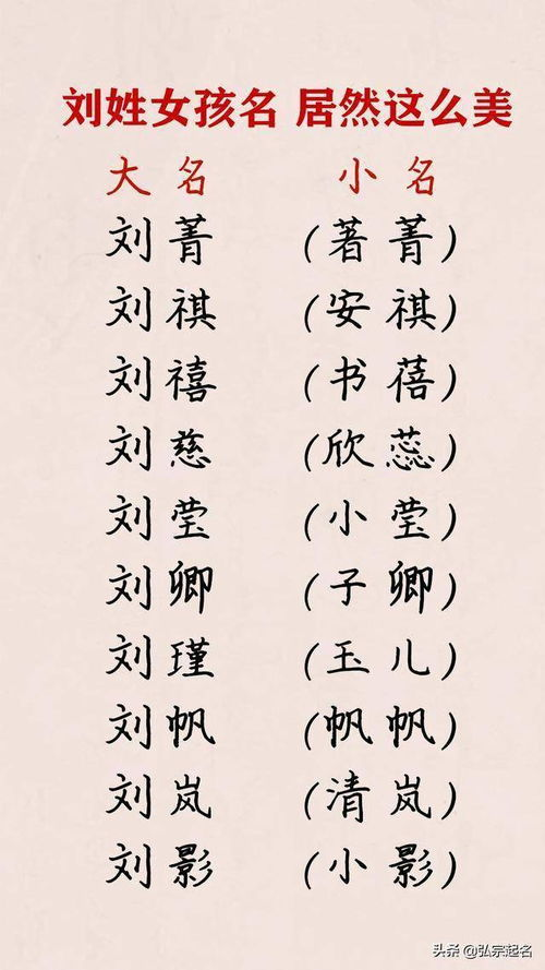 刘姓起名高分