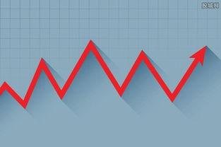 7开头的是什么股票,普通账户可以购买么?