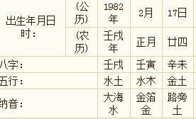 生辰八字五行查询表查生辰八字五行缺什么,用于取名出生年月日时:(