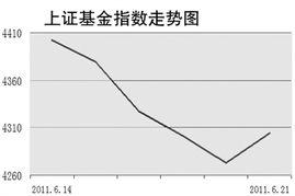 基金指数温度什么意思(指数温度买基金靠谱吗)  国际外盘期货  第3张