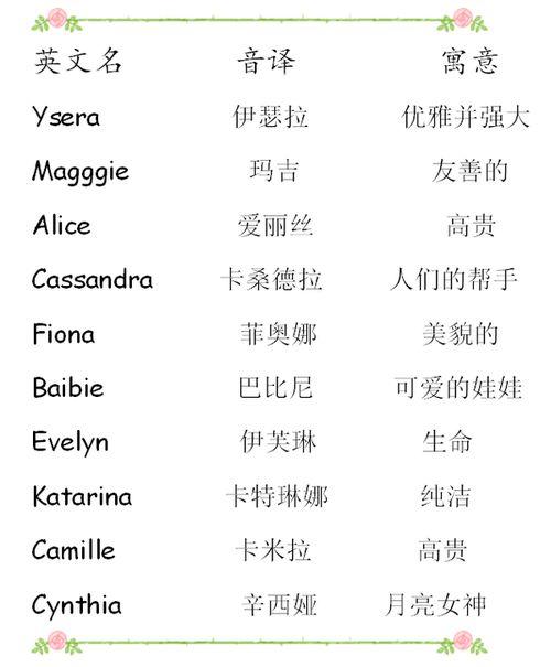 中文意思好听的英文名字