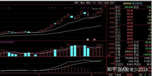 20200717股市分析和20200720股市预测怎么样?