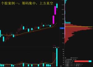 互联网b的股票分析