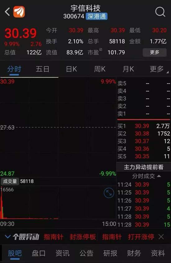 什么股票跟宇字有关