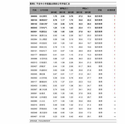 中国股市中排名前十位的股票有哪些?