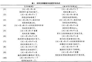 对外汉语句型