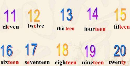 11点用英语怎么读