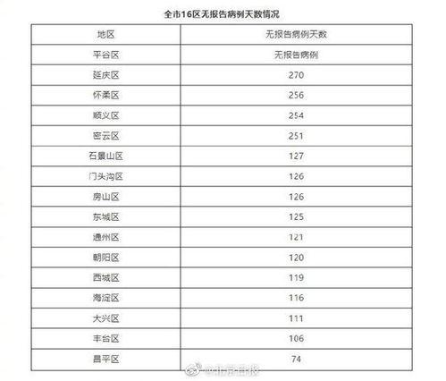 北京新增1例境外输入确诊病例详情10月20日北京疫情通报