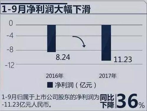 天津一汽是什么股票