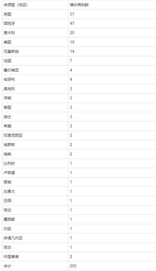 北京昨日新增1例本地确诊病例和1例境外输入确诊病例