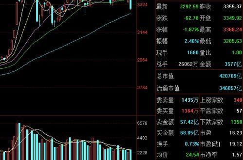 股票的价格是怎样算出来的