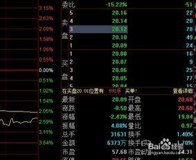 股票賣出的時候是以什么價格