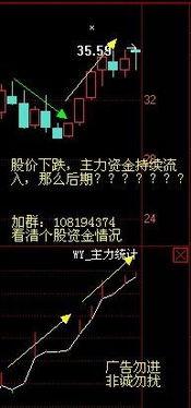 怎么样分析买入卖出股票手续费