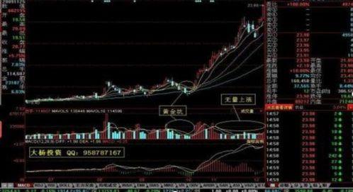 股票上漲對數與下跌對數區別?