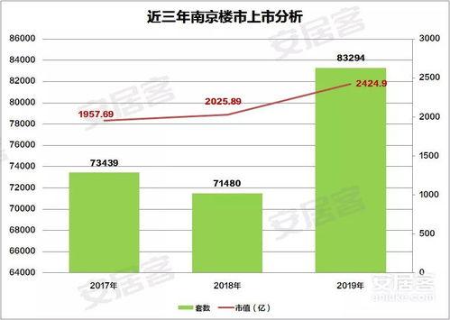 谁能告诉我南京地区所有上市的股票