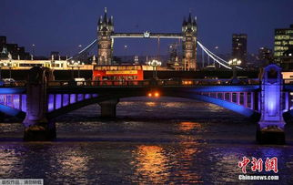 英国伦敦时间对照情况