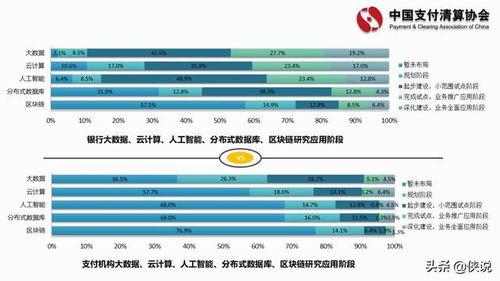 农商银行经济金融形势调研报告