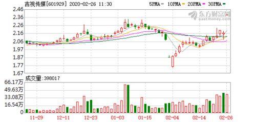 吉视传媒换中国广电股票比例?