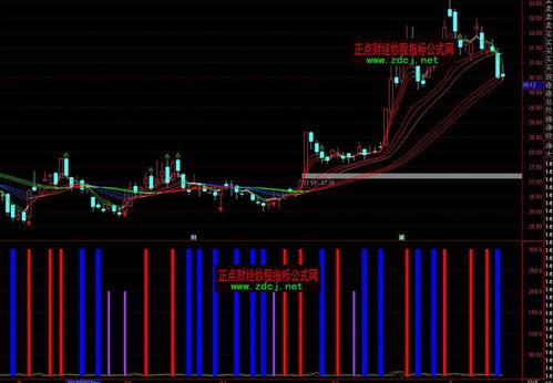 股票,盘中振幅公式?