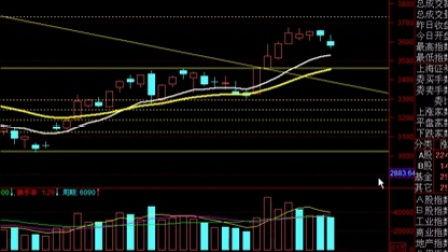 股票分析软件发展历史