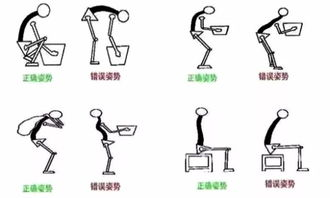 椎间盘突出的健身方法