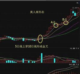 为什么中国股市叫A股,而不叫C股D股?