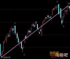 股票A.B.C......股 是什么意思 初级炒股的人应该注意什么