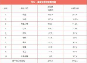 香港寿险排名 香港三大保险经纪公司