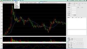 股票技术分析画线工具
