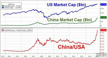 股票中总值流值什么意思?