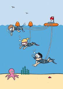 水肺潜水安全常识