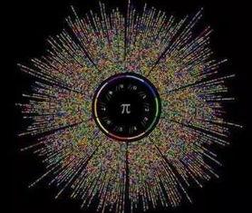国际圆周率日,关于 π,你还不知道这些