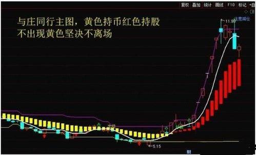 国资委控股的股票,对股票本身和散户来说有什么意义没有?谢谢!