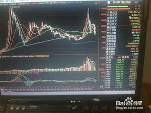 怎么看股票交易的量分析走势