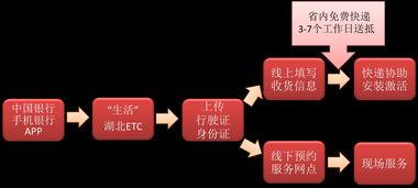 中国银行etc卡怎么充钱