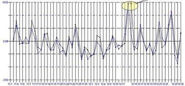 胃镜室质控记录怎么写