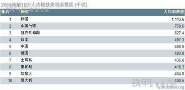 内蒙古钢铁企业排名?