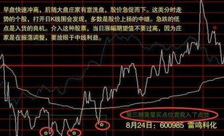 怎么样把握股票短线买卖点?