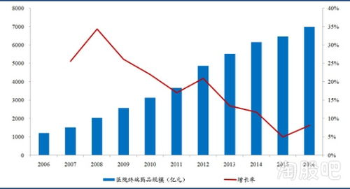 中国人寿股票分析论文